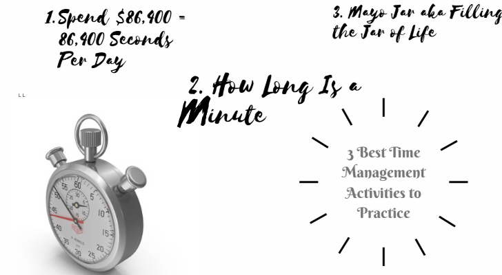 3 Effective Time management activities