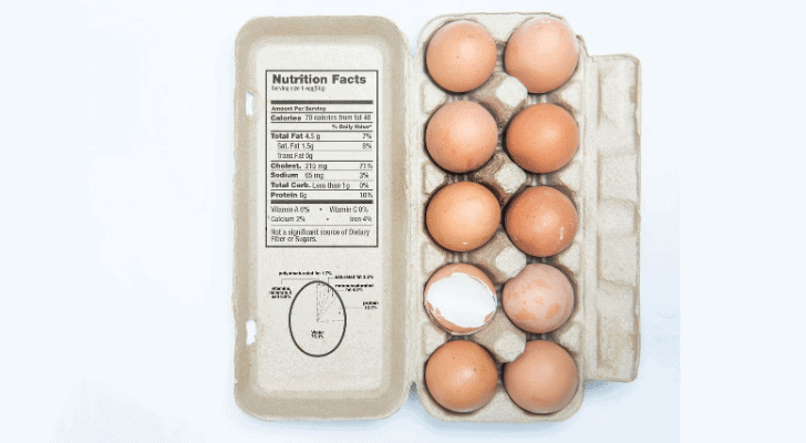 Eggs are Highly Nutritious